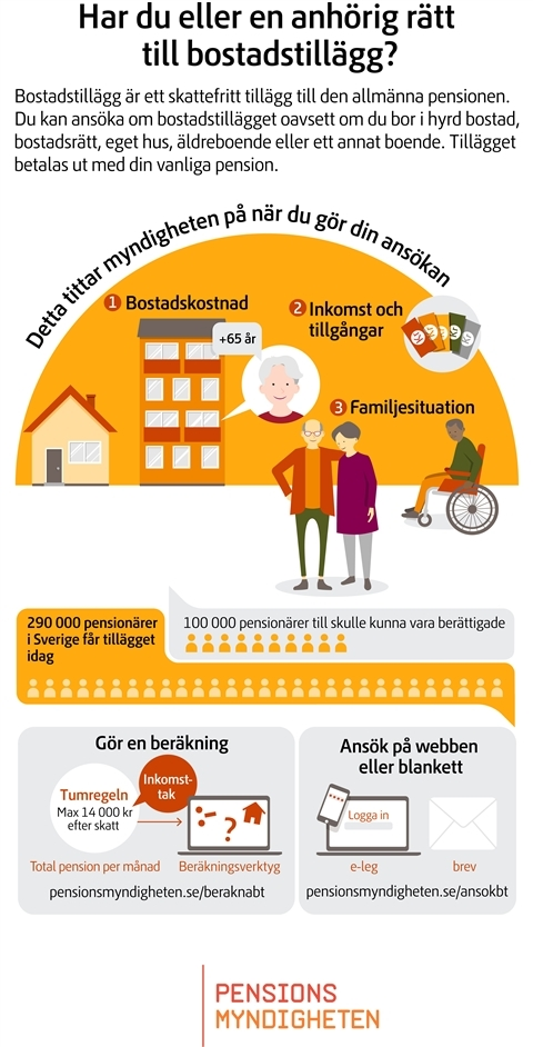 Anhriga och frivilliga - Torss kommun